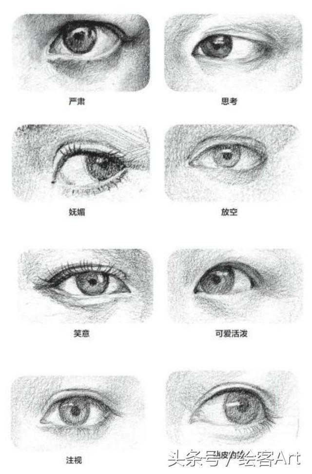 桃花眼還是丹鳳眼?從局部到整體教你畫眼睛 - 每日頭條