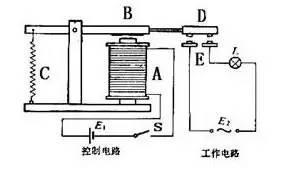 電磁繼電器的構造分析 電磁繼電器的應用原理 - 每日頭條