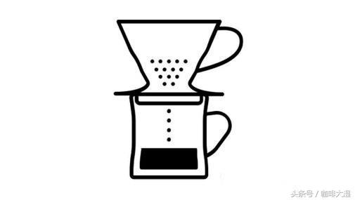 手沖咖啡需要悶蒸的具體原因 - 每日頭條
