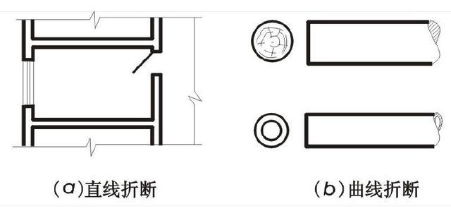 建築工程施工圖符號、圖例大全! - 每日頭條