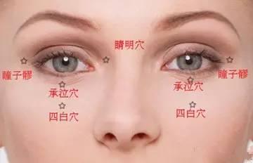訂閱特輯:(每日一穴)承泣穴:治療近視,眼睛疲勞 - 每日頭條