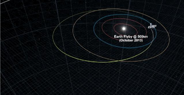「朱諾號」木星探測器究竟強在哪裡? - 每日頭條