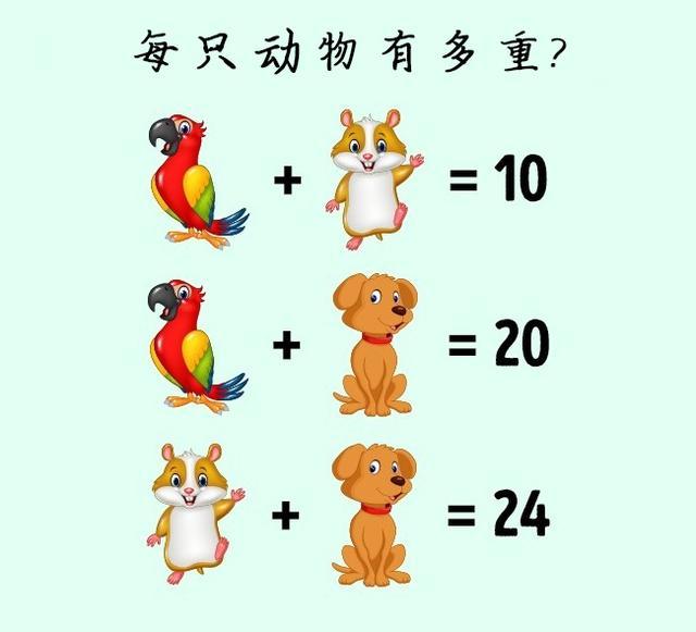 9個只有高智商才能全部答對的謎題 - 每日頭條