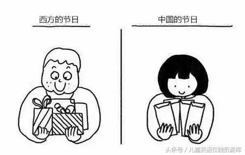 火遍全球的漫畫之外國人眼中的中國人:別吃我的貓!超有愛 - 每日頭條