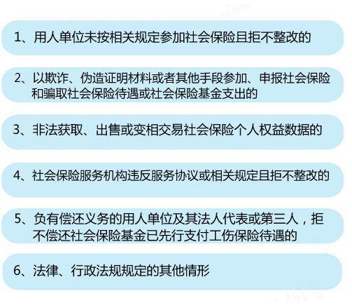 貴陽人 新社保明年1月1日起執行!將有這些新變化 - 每日頭條
