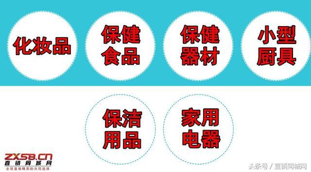 直銷產品有哪些?六大類直銷產品如何分類? - 每日頭條
