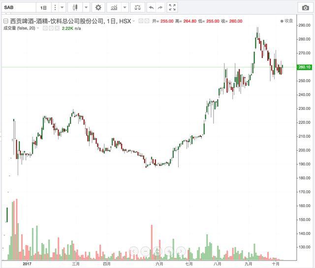 探案:美國市場越南主題ETF與越南股市走勢背離之謎 - 每日頭條