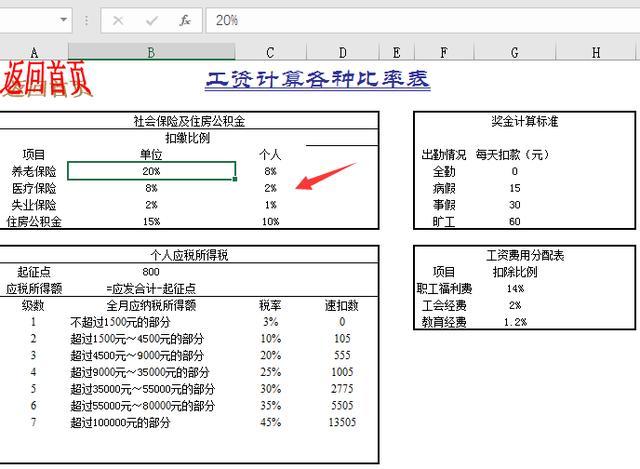 Excel工資考勤表。工資條記帳憑證全函數一鍵生成。快捷迅猛 - 每日頭條