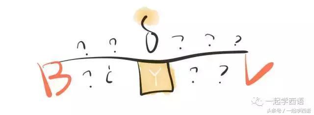 語音知識——為什麼西班牙語中B和V發音一樣? - 每日頭條