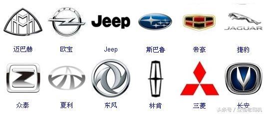 上百個汽車標誌,你認識幾個? - 每日頭條