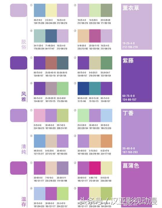 2018流行色——紫色,紫色系配色藝術,服裝色彩搭配寶典 - 每日頭條