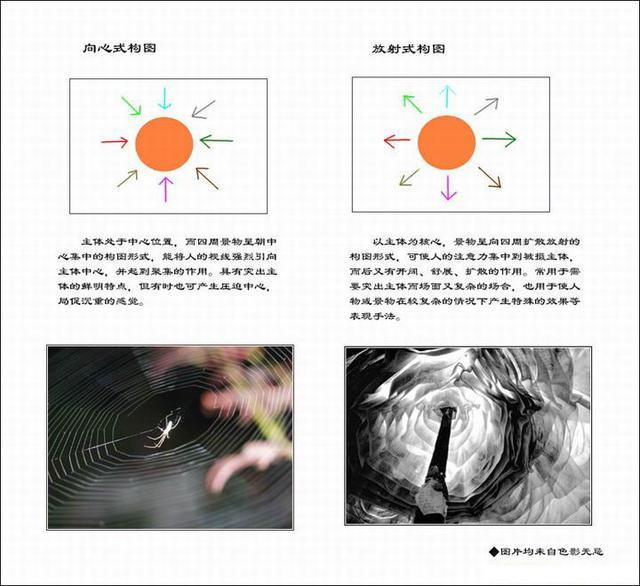 值得學習的攝影技巧。構圖講解(太實用了。快分享給朋友吧!) - 每日頭條