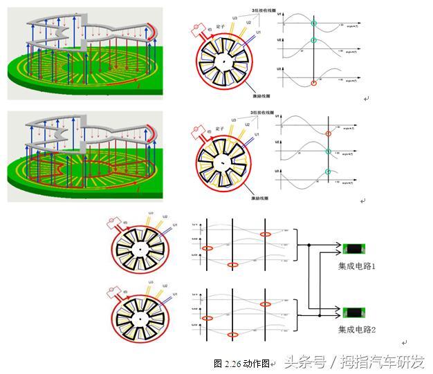 電動助力轉向系統(EPS)-傳感器 - 每日頭條