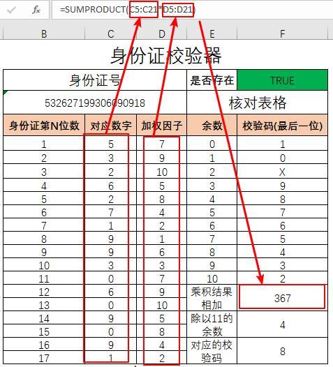 用Excel自製身份證驗證器.所有身份證信息都囊括全了(建議收藏) - 每日頭條