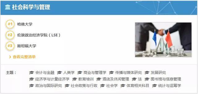 QS世界大學專業排名丨亞洲兩所頂級學府(NUS、NTU)排名 - 每日頭條