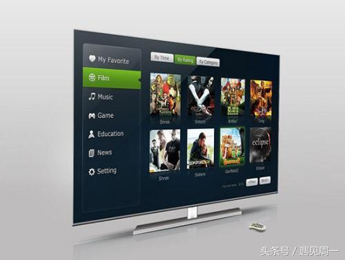 家裡電視用WiFi聯網好還是網線好?其實原因很簡單。一說就破 - 每日頭條