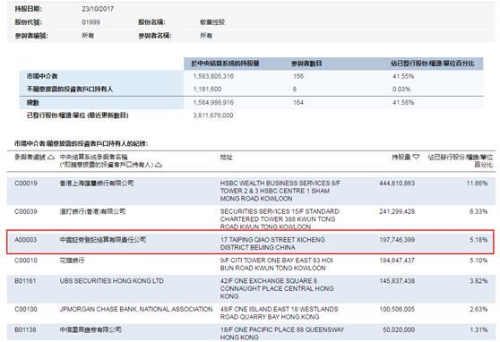 敏華控股上演股價驚魂,內地超4000萬資金卻持續湧入 - 每日頭條