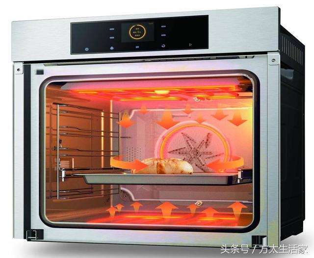 你的烤箱料理總失敗?試試這些小技巧 - 每日頭條