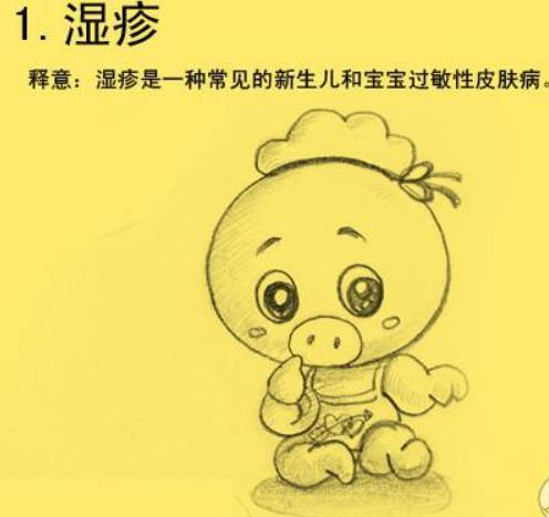 寶媽必知!盤點嬰幼兒常見疹子大全 - 每日頭條