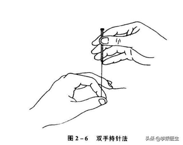 中醫針灸學基礎《持針法》 - 每日頭條