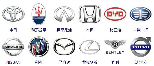 世界汽車品牌logo大全——看到就知道什麼牌子 - 每日頭條
