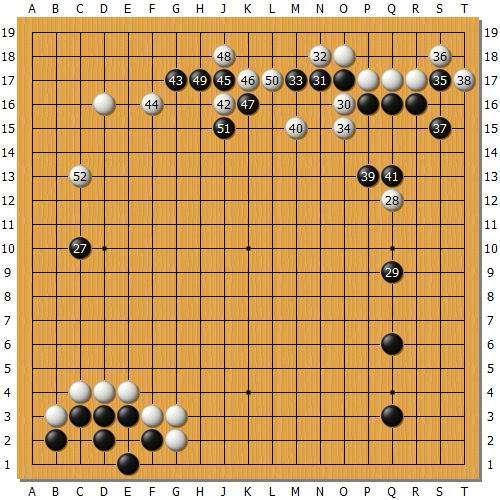 2018世界最強棋士戰首輪焦點戰點評 - 每日頭條