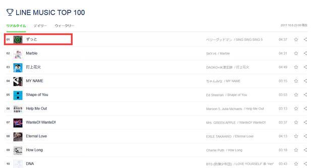 用音樂影響世界!國漫《狐妖小紅娘》歌曲登陸iTunes榜單第2名 - 每日頭條
