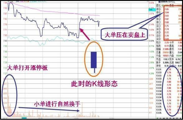 一位頂級股票投資者的獨白:散戶如何在中國股市盈利? - 每日頭條