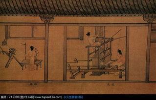 古代繪畫都用哪些顏料 - 每日頭條