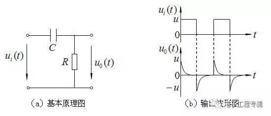 RC微分與積分電路 - 每日頭條