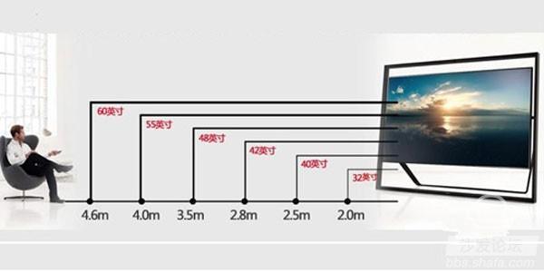 55吋智能電視哪款好 四款熱銷智能電視推薦 - 每日頭條