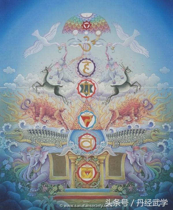 印度神畫丨查克拉丨天竺瑜伽功 三脈七輪圖(坐姿) - 每日頭條