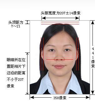 這麼拍身份證照片秒殺99%的人 原來身份證照也可以美美的 - 每日頭條