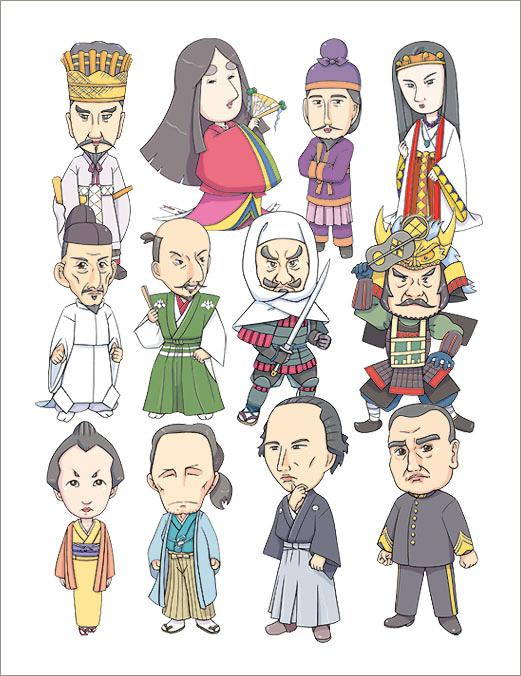 帶你了解鎌倉幕府、室町幕府、江戶幕府的特徵與不同 - 每日頭條