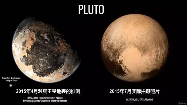 去年的今天我們見到了冥王星。7.14新視野號飛掠冥王星一周年 - 每日頭條