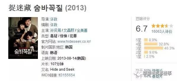 人生是最大的懸疑:21部必看的韓國懸疑電影(15名—21名) - 每日頭條