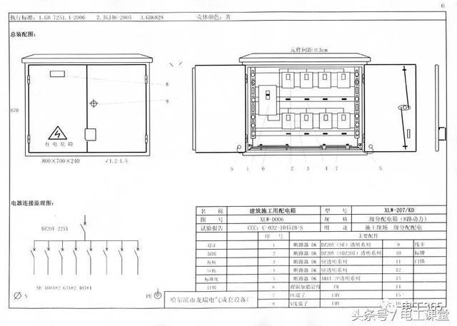 施工現場臨時用電配電箱(櫃)標準化配置圖集 - 每日頭條