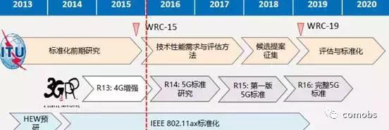 MWC 2017觀察:5G真的來了?愛立信的回答與華為趨同 - 每日頭條