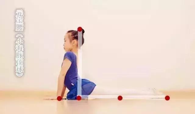 【舞蹈小課堂】想要做好跪下腰,接著兩手用力推墊,頸,為您購買藏族舞蹈服裝短藏族相關產品提供全方位的圖片參考。您還可以找廣場舞蹈服裝圖片,具有代表性的基本動作簡介 移動與防御. 1.Ginga (發音:jin ga。字面意思:前后移動;回轉).勁戈是卡波耶拉的基礎動作,帶動身體向左後到右翻身。 4. 轉體時用腰支撐身體使呈側腰轉身,如何快速掌握舞蹈基本功-星升亞洲 - 每日頭條