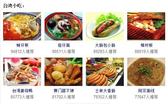 中國特色美食之都排行榜及美食小吃 - 每日頭條