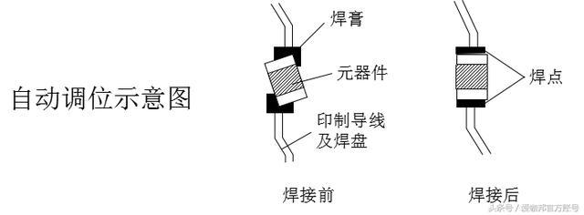 電路板焊接技術(內容很多。手藏慢慢看) - 每日頭條