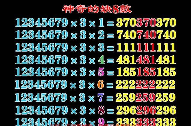 非常神奇的數學結論有哪些? - 每日頭條
