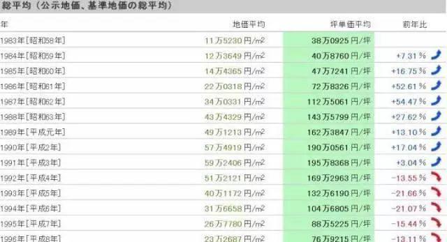 中國會不會重演上世紀日本泡沫經濟? - 每日頭條