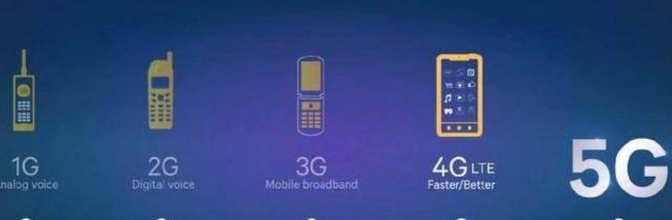 5G網絡即將全面來臨的時代,4G手機或面臨下線的危機 - 每日頭條