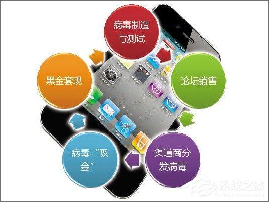 手機中病毒怎麼辦?安卓手機中病毒的解決辦法 - 每日頭條