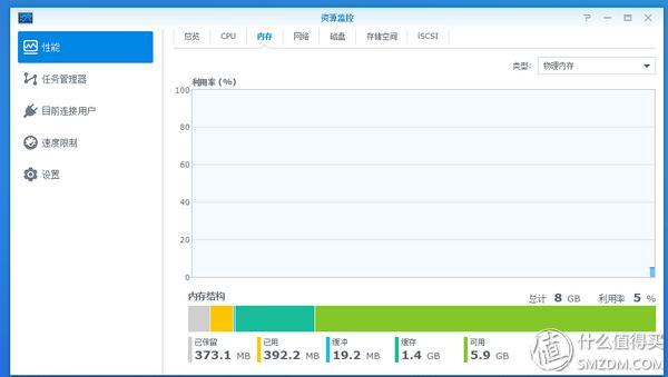 輕鬆打造全能私有雲+媒體中心 群暉DS418play NAS使用評測 - 每日頭條