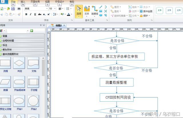 輕鬆繪製工序流程圖,附橋隧全部工藝流程和繪製軟件 - 每日頭條