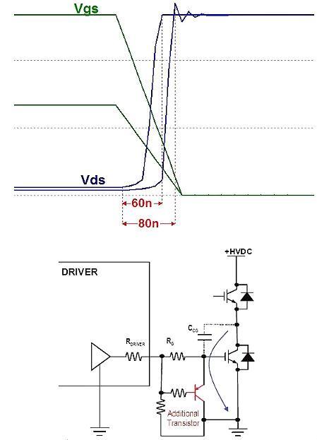 搞懂MOS管半導體結構,工作原理及如何製造詳解 - 每日頭條