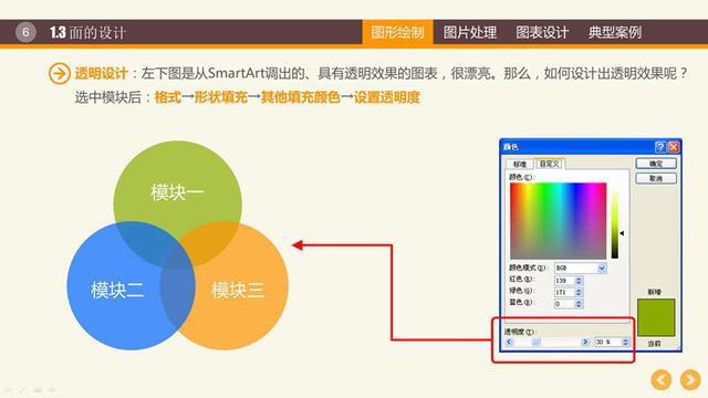 幻燈片製作教程之PPT圖形PPT圖表製作技巧 - 每日頭條