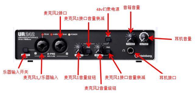 山葉(steinberg) UR242音效卡硬體使用介紹 - 每日頭條